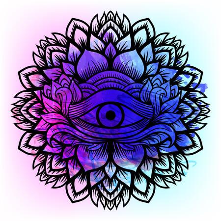 Ajna Chakra Third Eye